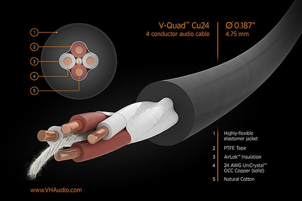 VH Audio V-Quad Cu24 Audio Cable